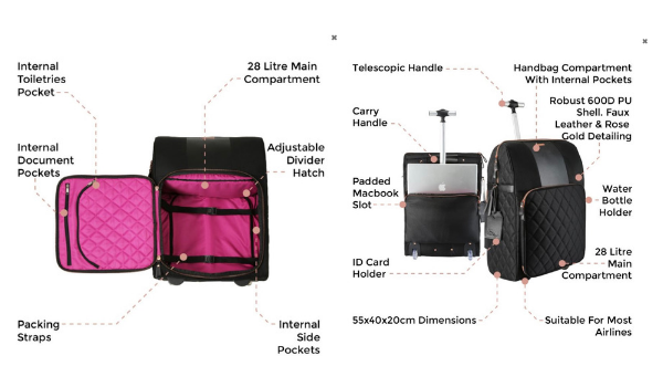 features of the travel hack cabin bag